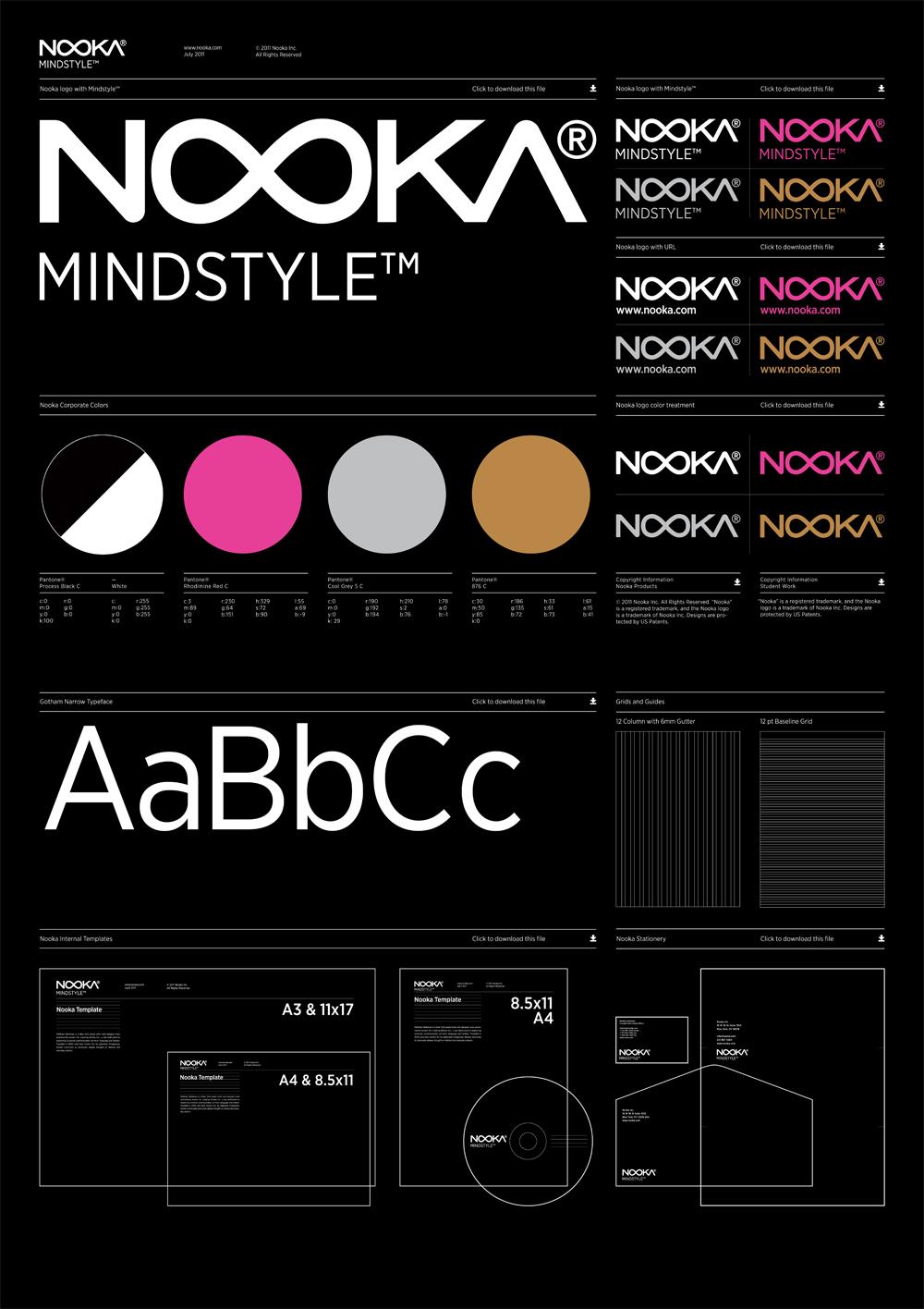 Poster design guidelines - Nooka